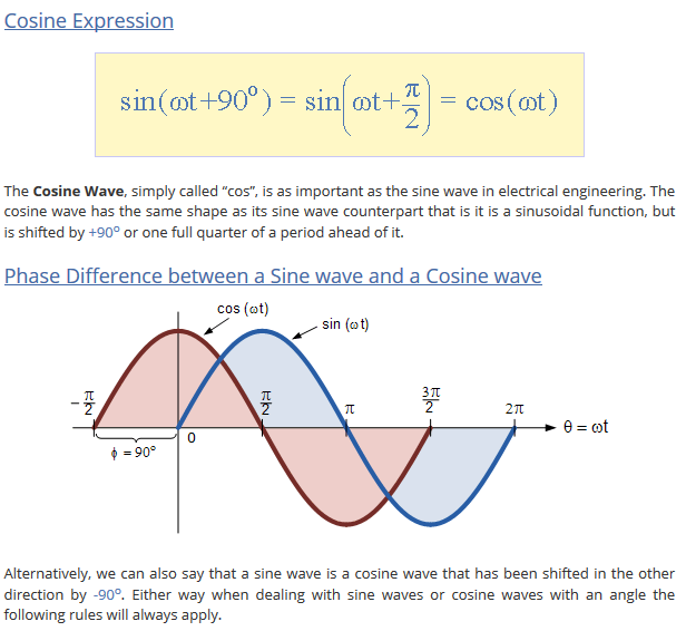 cosine wave sin phase shift