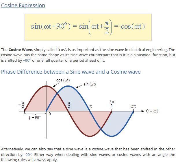 cosine wave sin phase shift